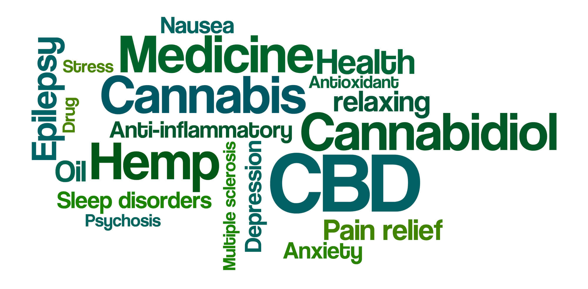 Beneficial effects CBD and its effectiveness for diseases